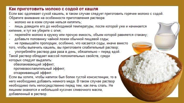 Молоко с мёдом и содой от кашля: рецепт