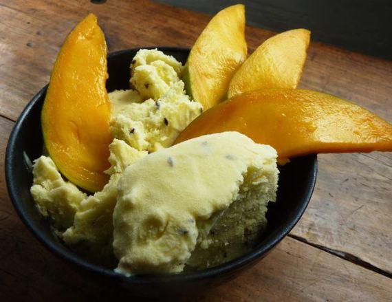 Рецепты с манго