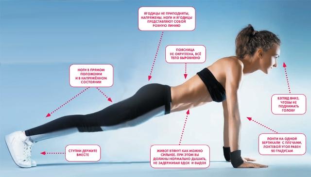 Упражнение планка для женщин